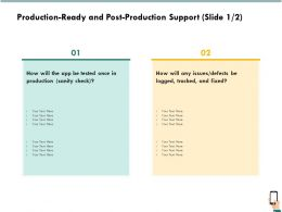 Production Ready And Post Production Support R266 Ppt Gallery