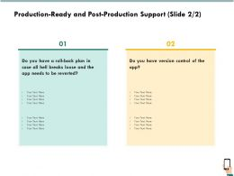 Production Ready And Post Production Support R267 Ppt Gallery Inspiration