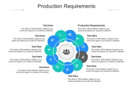 Production Requirements Ppt Powerpoint Presentation Layouts Demonstration Cpb