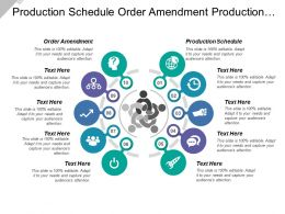 Production Schedule Order Amendment Production Available Work Order