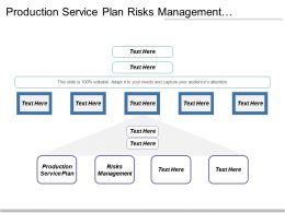Production Service Plan Risks Management Consumer Survey Production Database