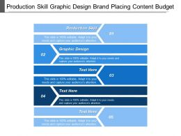 Production Skill Graphic Design Brand Placing Content Budget
