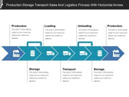 Production Storage Transport Sales And Logistics Process With Horizontal Arrows