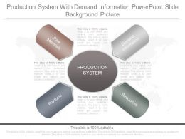 Production System With Demand Information Powerpoint Slide Background Picture