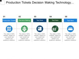 Production Tickets Decision Making Technology Assessment Process Improvement