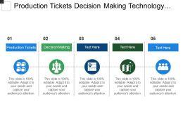 production_tickets_decision_making_technology_assessment_process_improvement_Slide01