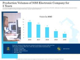 Production Volumes Of Nss Electronic Company For 5 Years Shortage Of Skilled Labor Ppt Gallery Maker