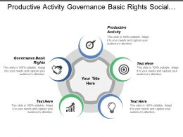 Productive Activity Governance Basic Rights Social Relations Leisure