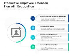 Productive Employee Retention Plan With Recognition