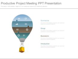 Productive Project Meeting Ppt Presentation