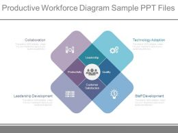 Productive Workforce Diagram Sample Ppt Files