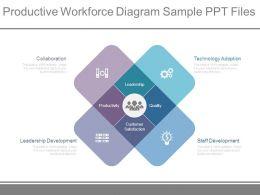 Productive Workforce Diagram Sample Ppt Files