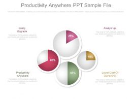 Productivity Anywhere Ppt Sample File