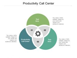 Productivity Call Center Ppt Powerpoint Presentation Model Aids Cpb