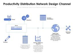 Productivity Distribution Network Design Channel