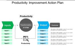 Productivity Improvement Action Plan 1 Sample Of Ppt