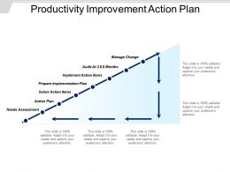 Productivity Improvement Action Plan Powerpoint Ideas