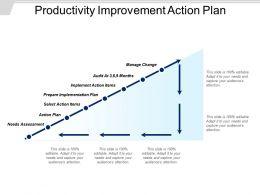 Productivity Improvement Action Plan Powerpoint Ideas