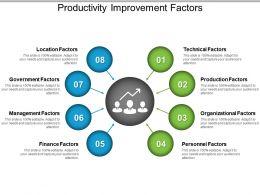 productivity_improvement_factors_powerpoint_images_Slide01