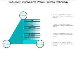 Productivity Improvement People Process Technology Powerpoint Slide