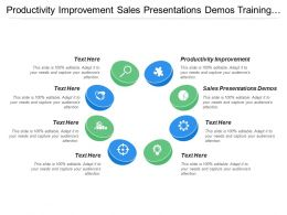 Productivity Improvement Sales Presentations Demos Training Sales People