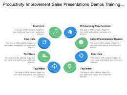 Productivity Improvement Sales Presentations Demos Training Sales People