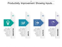 Productivity Improvement Showing Inputs Outputs Measures And Innovation