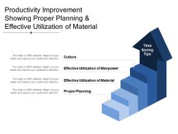 Productivity Improvement Showing Proper Planning And Effective Utilization Of Material