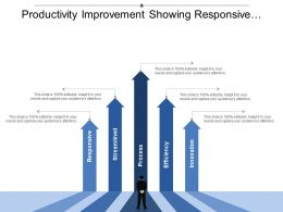 Productivity Improvement Showing Responsive Streamlined Process And Efficiency