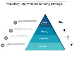 Productivity Improvement Showing Strategic Leadership Efficiency And Responsive