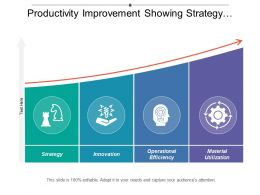 Productivity Improvement Showing Strategy Innovation And Operational Efficiency