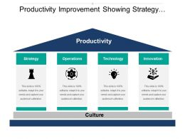 Productivity Improvement Showing Strategy Operations And Technology