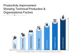 Productivity Improvement Showing Technical Production And Organizational Factors