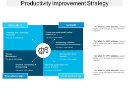 Productivity Improvement Strategy Powerpoint Slides