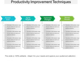 Productivity Improvement Techniques Powerpoint Themes