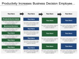 Productivity Increases Business Decision Employee Benefits Stress Management
