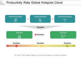 Productivity Rate Global Hotspots Cloud Computing Market Focus Cpb