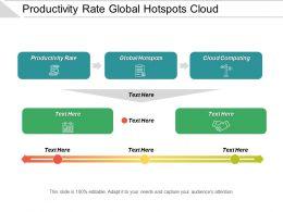 Productivity Rate Global Hotspots Cloud Computing Market Focus Cpb