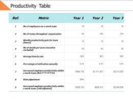 Productivity Table Ppt Powerpoint Presentation File Master Slide