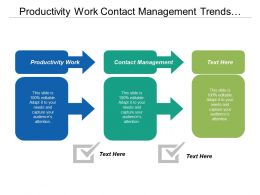 Productivity Work Contact Management Trends Human Resource Management Cpb
