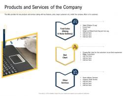 Products And Services Of The Company Convertible Securities Funding Pitch Deck Ppt Powerpoint