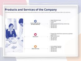 Products And Services Of The Company Customers Ppt Powerpoint Presentation Summary