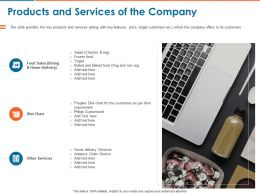 Products And Services Of The Company Ppt Powerpoint Presentation Inspiration