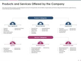 Products And Services Offered By The Company Pitch Deck Raise Grant Funds Public Corporations Ppt Tips