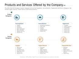Products And Services Offered By The Company Raise Investment Grant Public Corporations Ppt Slides