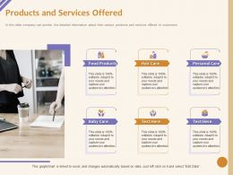 Products And Services Offered Hair Care Ppt Powerpoint Presentation Styles Background Image