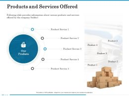 Products And Services Offered M2539 Ppt Powerpoint Presentation File Structure