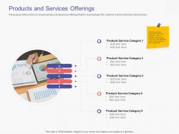 Products And Services Offerings Business Handbook Ppt Powerpoint Presentation Summary