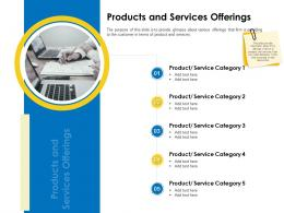 Products And Services Offerings Business Manual Ppt Powerpoint Icon Design Ideas