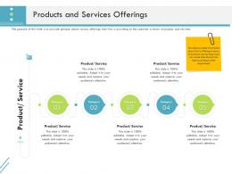 Products And Services Offerings Firm Guidebook Ppt Icons